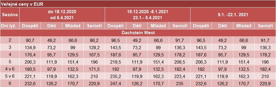 2021 Dachstein West