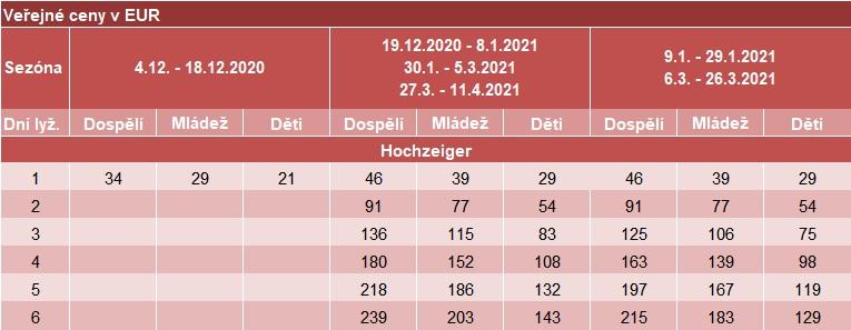 2021 Hochzeiger
