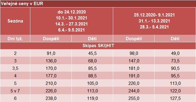 2021 Molltal   SkiHit
