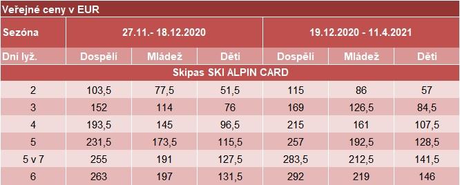 2021 Saalbach Hinterglemm   Ski Alpin Card