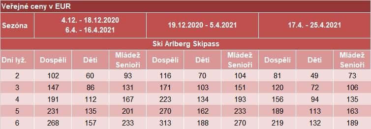 2021 St Anton   Ski Arlberg