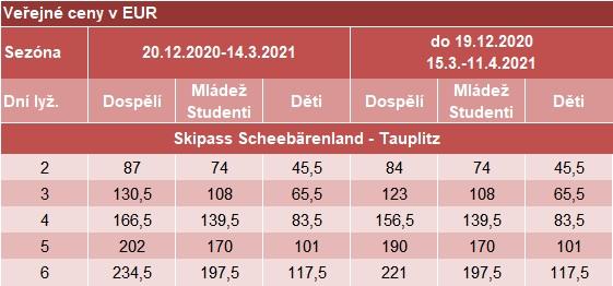 2021 Tauplitz   Scheebarenland