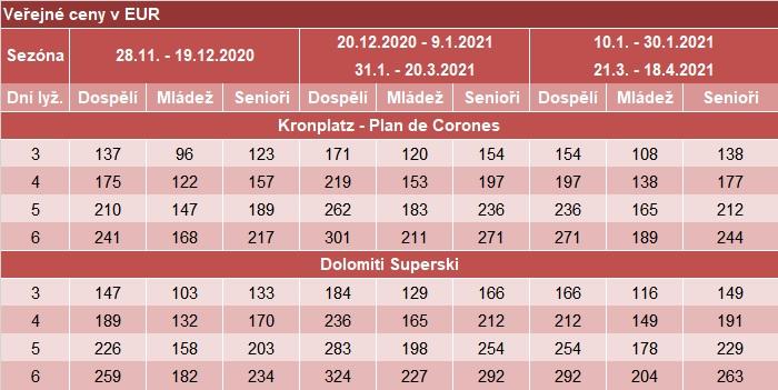 Kronplatz_2021