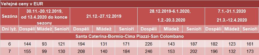 Bormio-Santa Caterina_2021