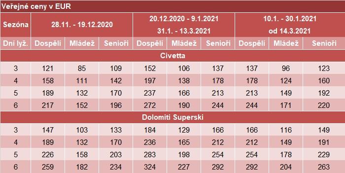 Civetta_2021