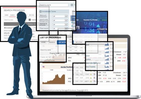 Image - Financial portfolio database