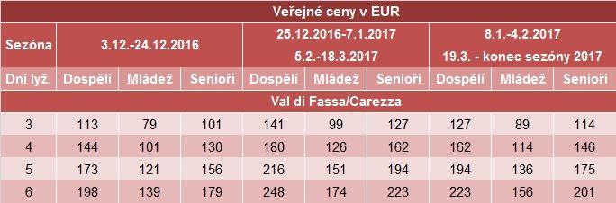 Val di Fassa-KISPASY 2016-2017