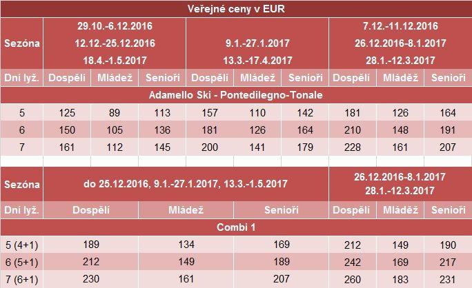 Tonale-SKIPASY 2016-2017
