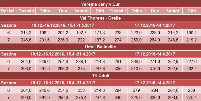 FR_3Udoli_ValThorens