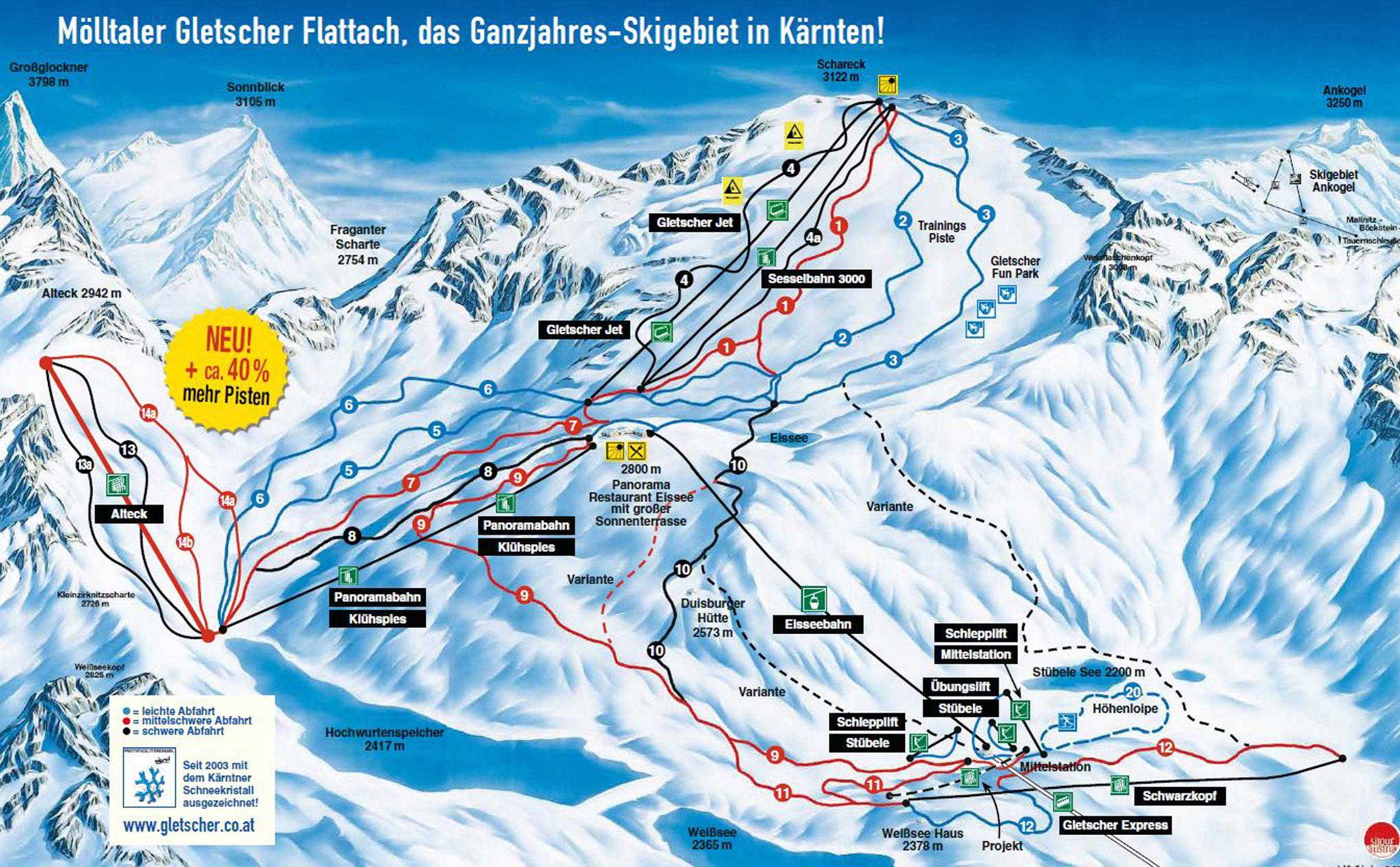 Molltal Gletscher