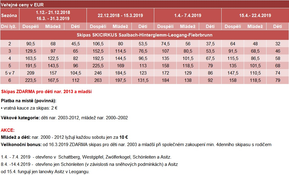 RAK Skicirkus Saalbach Hinterglemm19