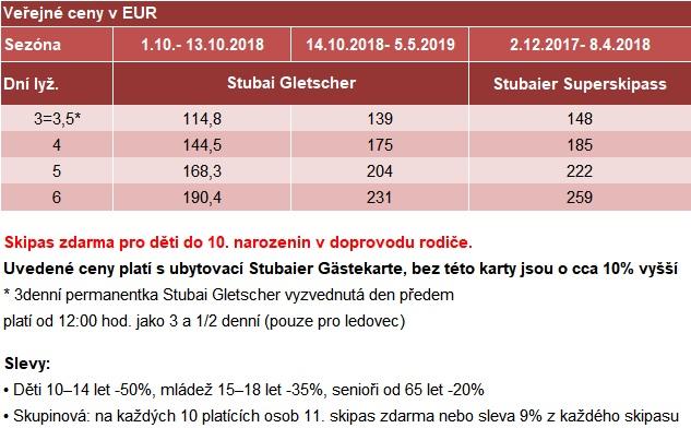 RAK Stubai19