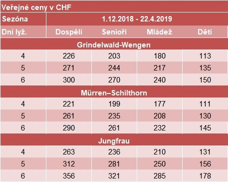 SV - Jungfrau