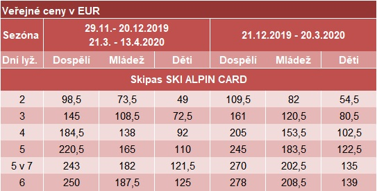 Kaprun Zell am See Ski Alpin Card 20