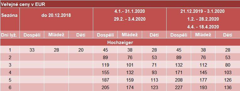 Hochzeiger - 20