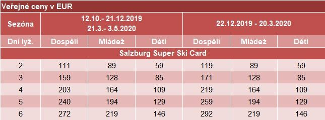 Salzburger Super Ski Card - 20