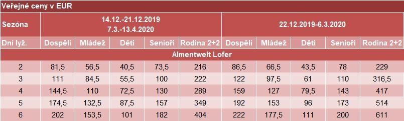 Lofer - Almentwelt Lofer - 20