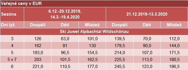 Ski Juwel Alpbachtal Wildschonau - 20