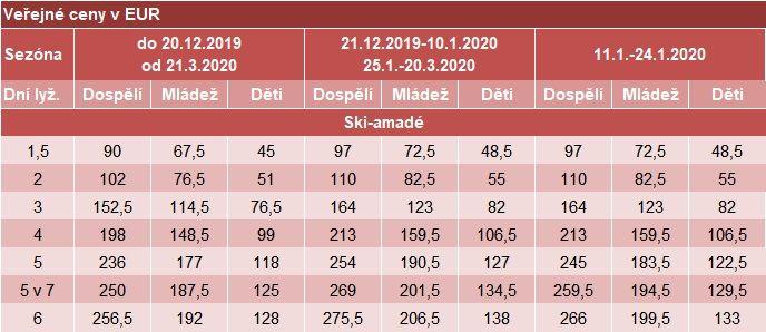 Gastein - Ski Amade - 20
